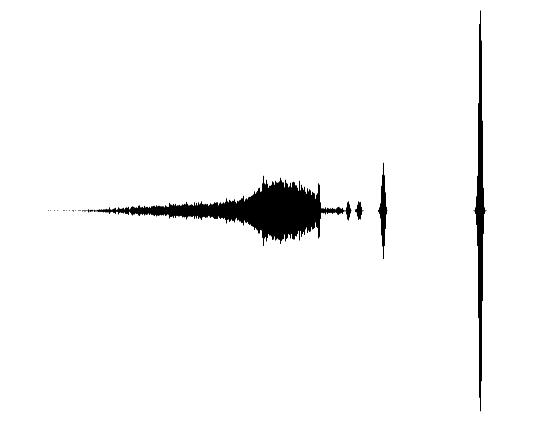 Density spectrum
