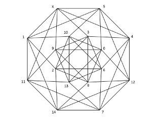 Shrikhande graph