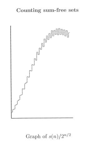 Cameron--Erdos conjecture